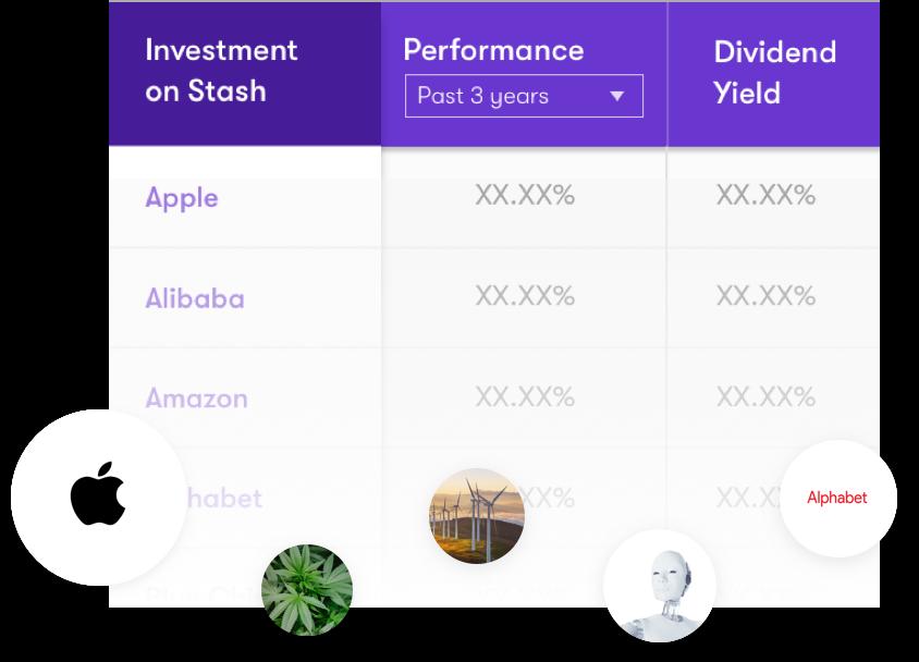 List Of Investment Options Stash